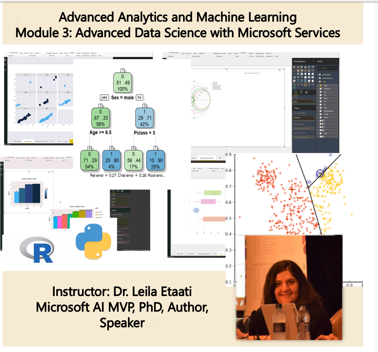 Data Science Training - Module 3: Advanced Data Science with Microsoft  Services – 2 days course